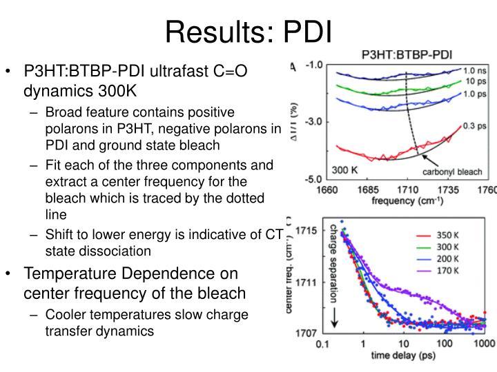 P3HT:BTBP-PDI ultrafast C=O dynamics 300K
