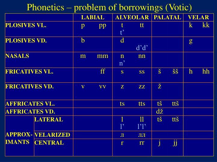 Phonetics – problem of borrowings