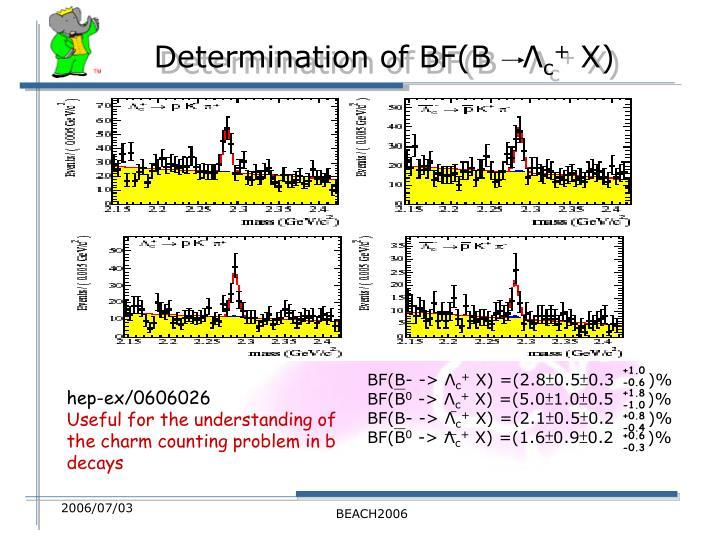 Determination of BF(B