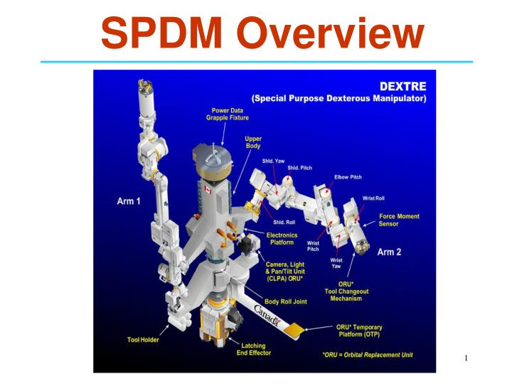 SPDM Overview