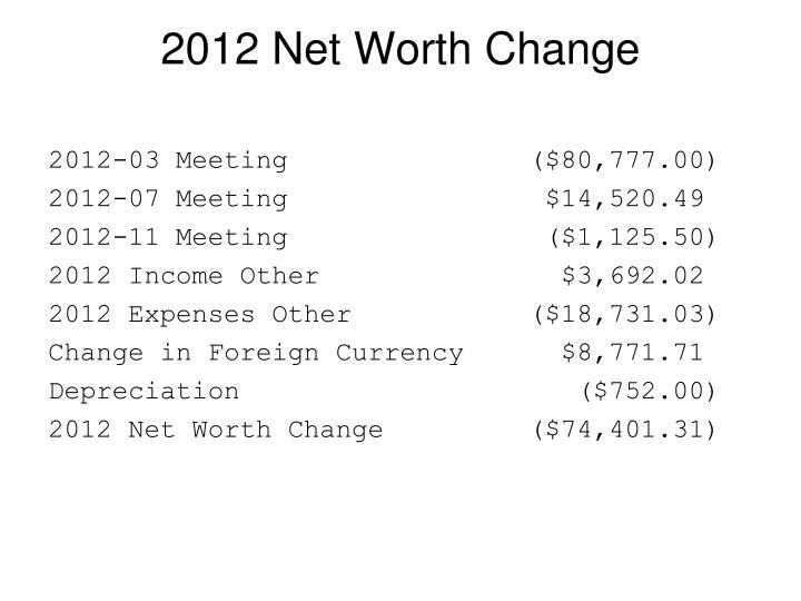 2012 Net Worth Change