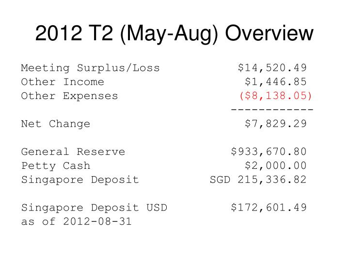 2012 T2 (May-Aug) Overview