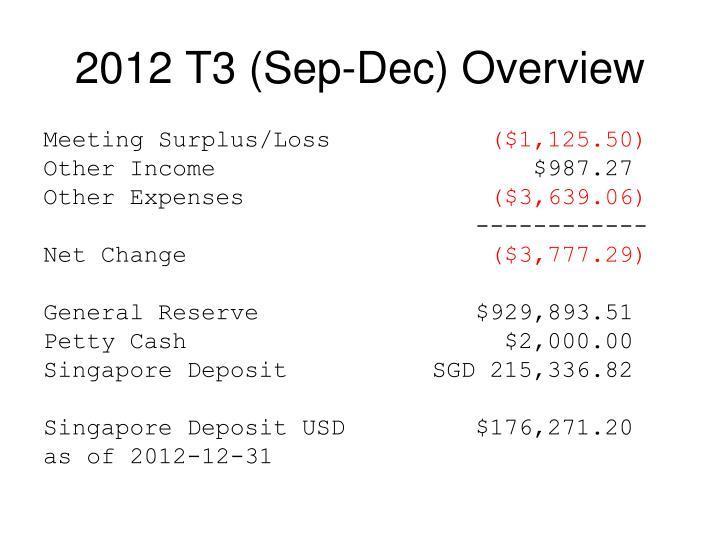 2012 T3 (Sep-Dec) Overview