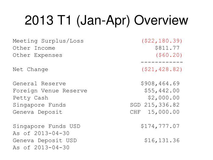 2013 T1 (Jan-Apr) Overview