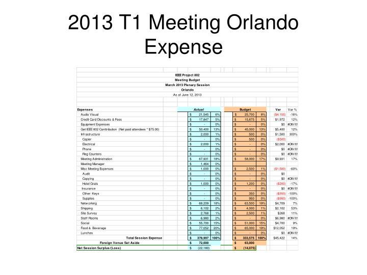 2013 T1 Meeting Orlando