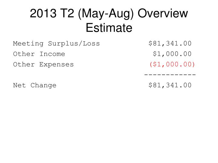 2013 T2 (May-Aug) Overview