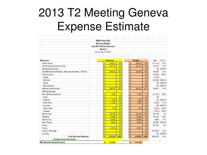 2013 T2 Meeting Geneva