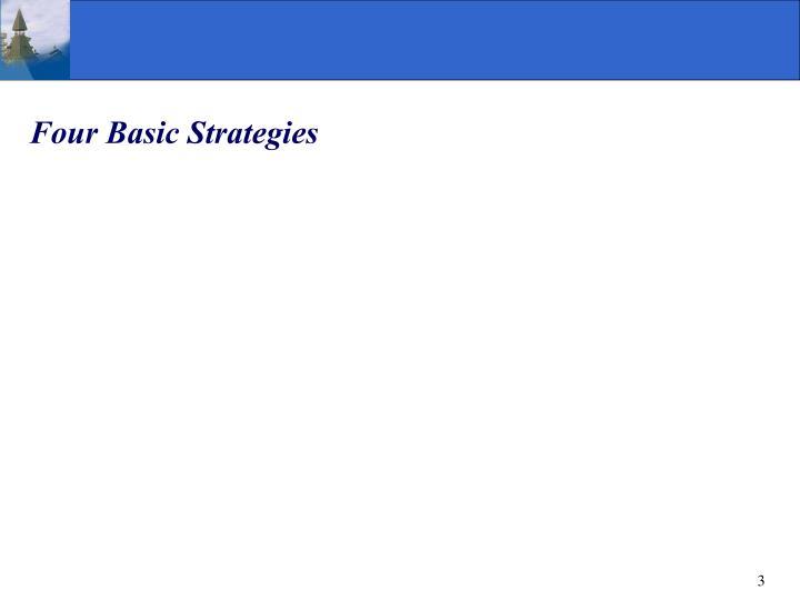 Four Basic Strategies