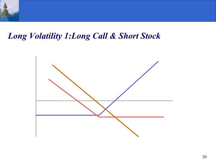 Long Volatility 1:Long Call & Short Stock