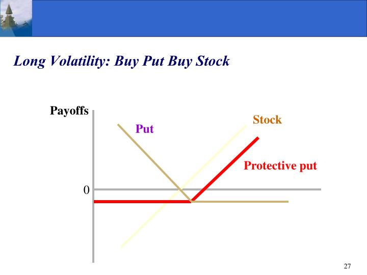 Long Volatility: Buy Put Buy Stock