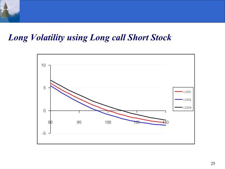 Long Volatility using Long call Short Stock