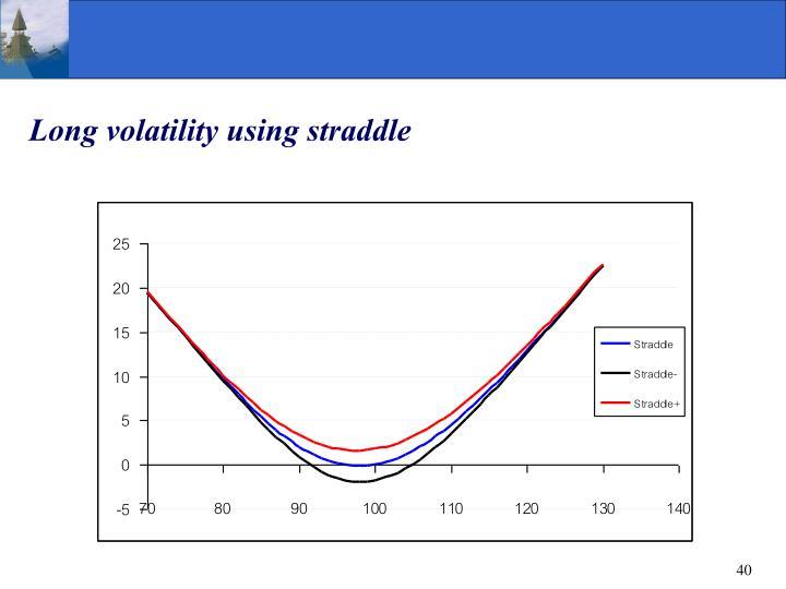 Long volatility using straddle