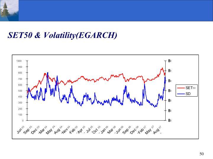 SET50 & Volatility(EGARCH)