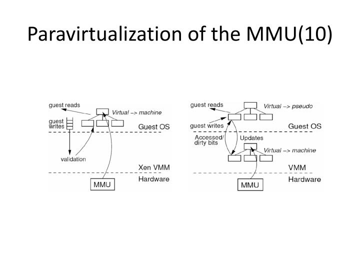 Paravirtualization of the MMU(10)