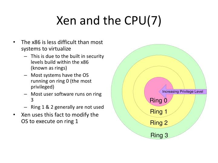 Xen and the CPU(7)