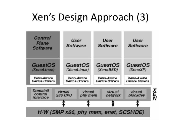 Xen's Design Approach (3)