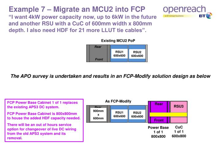 Example 7 – Migrate an MCU2 into FCP