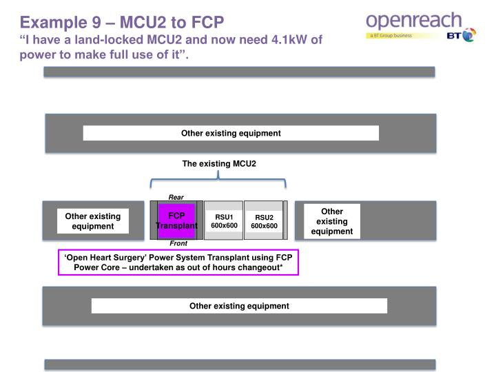Example 9 – MCU2 to FCP