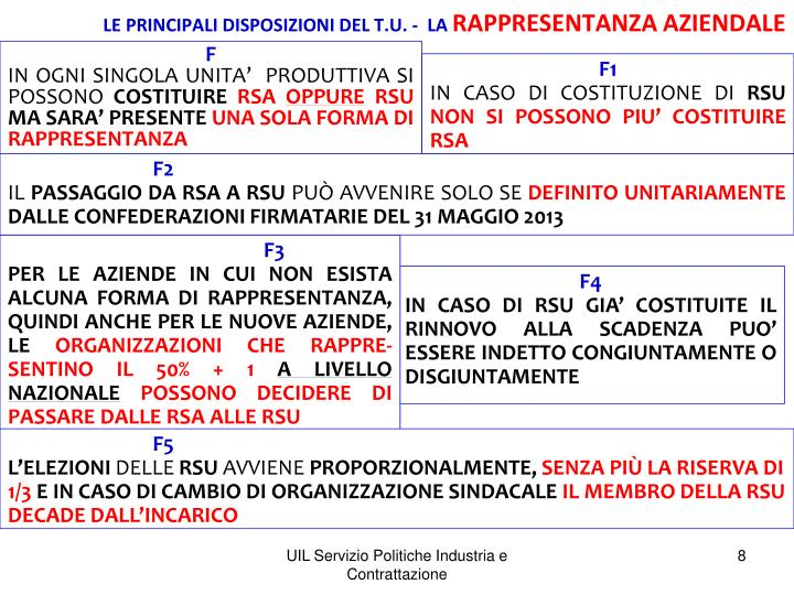 LE PRINCIPALI DISPOSIZIONI DEL T.U. -  LA