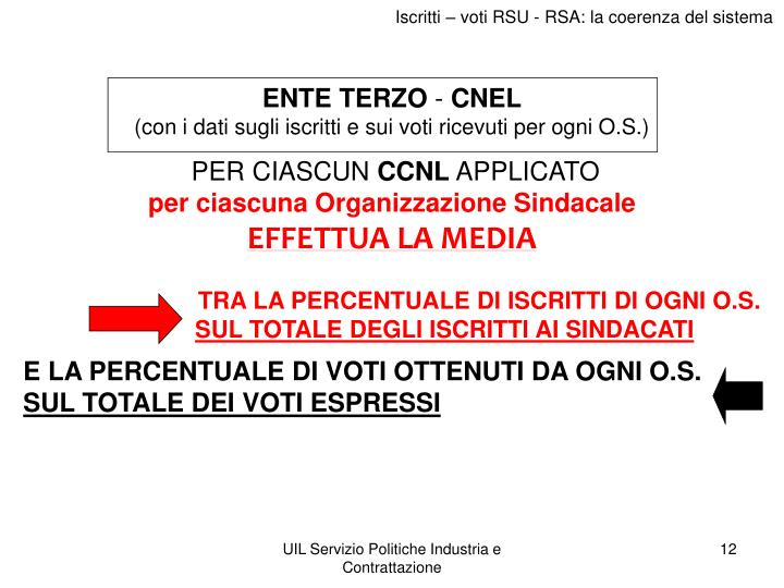 Iscritti – voti RSU - RSA: la coerenza del sistema