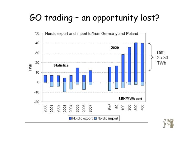 GO trading – an opportunity lost?