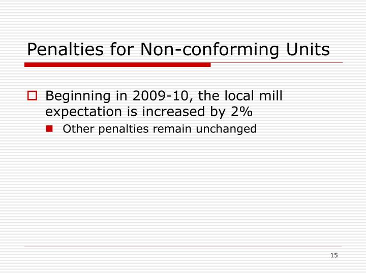 Penalties for Non-conforming Units