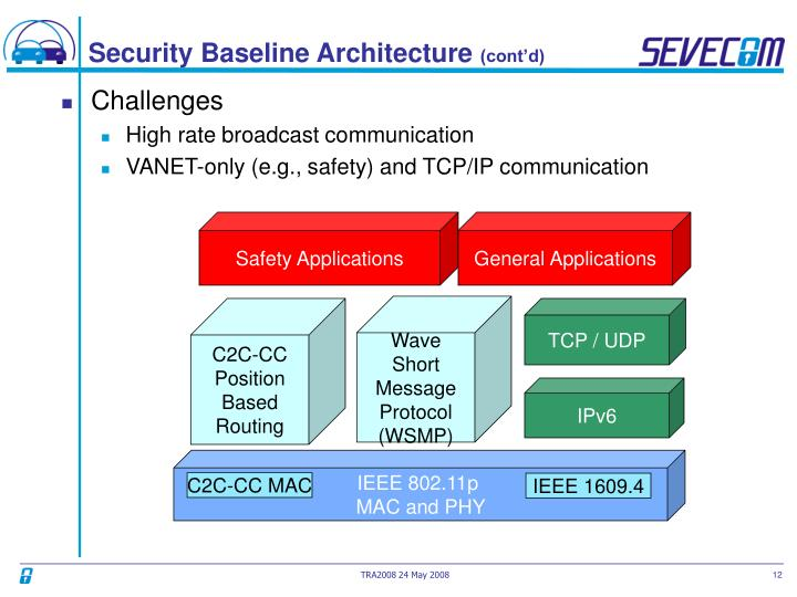 Security Baseline Architecture