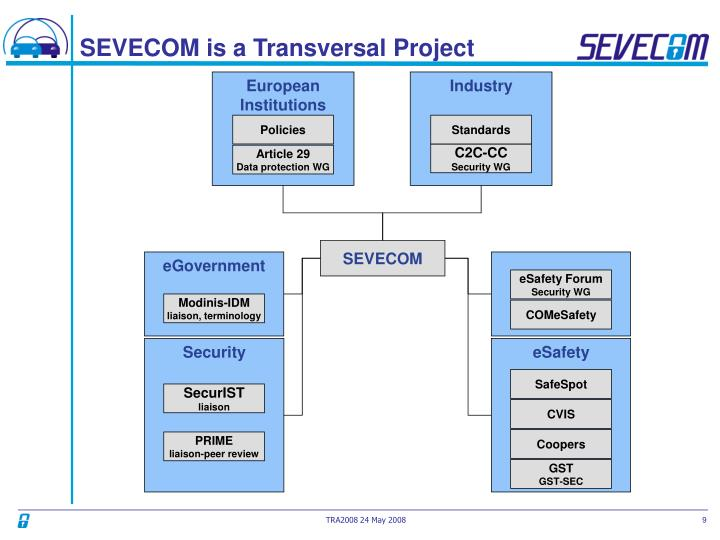 SEVECOM is a Transversal Project