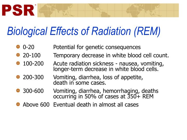 Biological Effects of Radiation (REM)