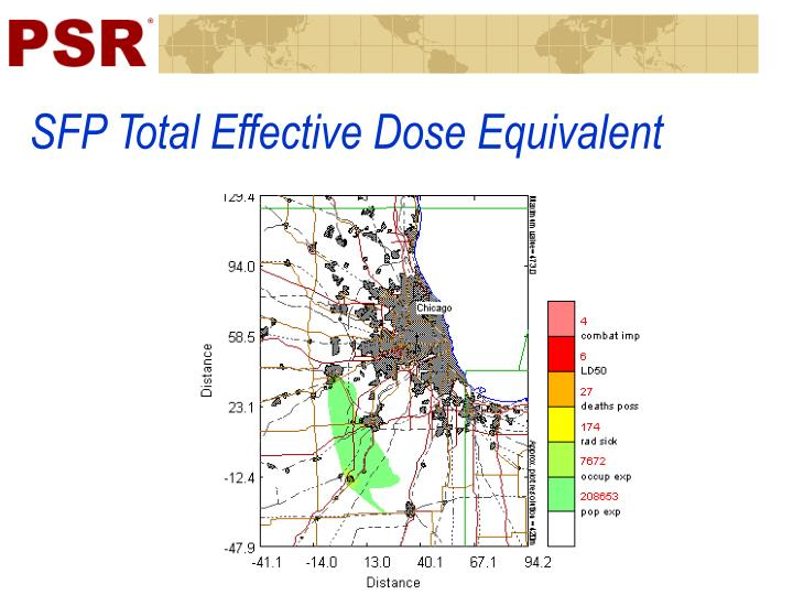SFP Total Effective Dose Equivalent