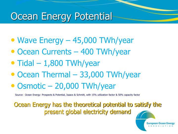 Ocean Energy Potential