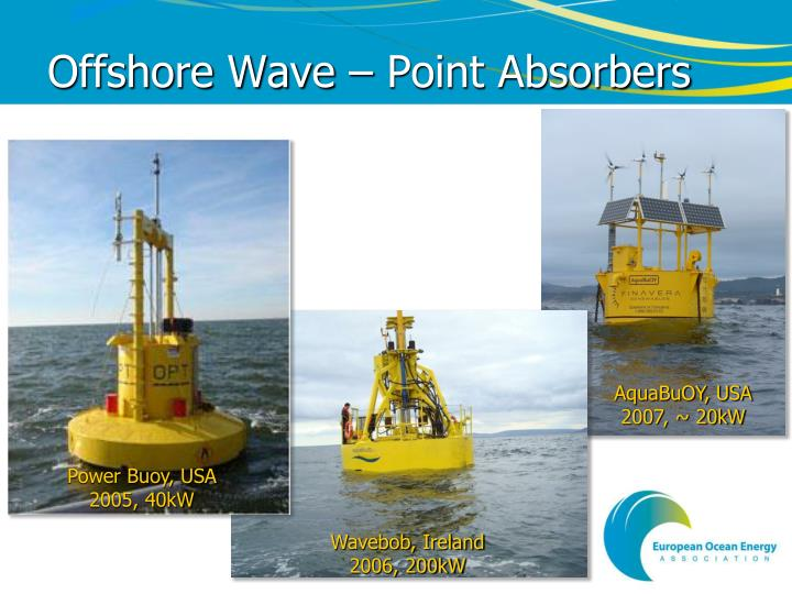 Offshore Wave – Point Absorbers