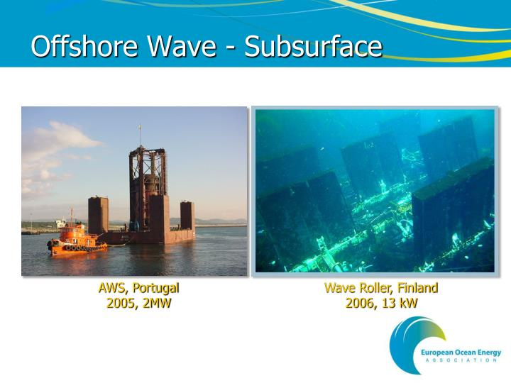Offshore Wave - Subsurface