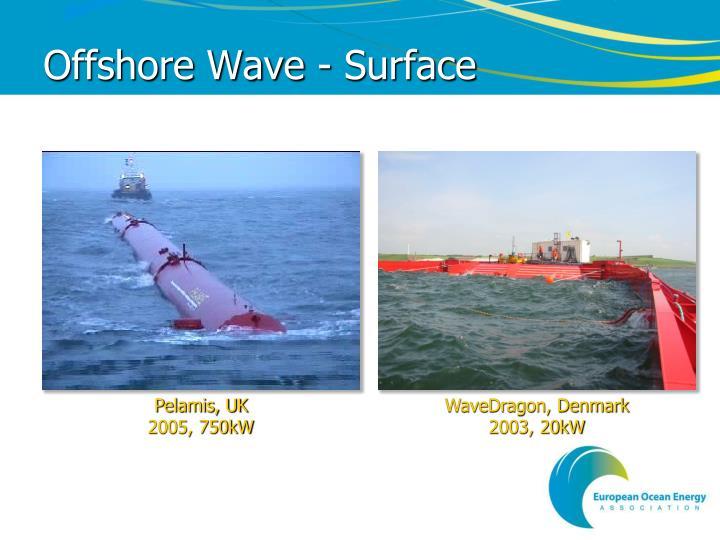 Offshore Wave - Surface