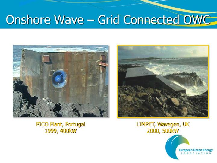 Onshore Wave – Grid Connected OWC