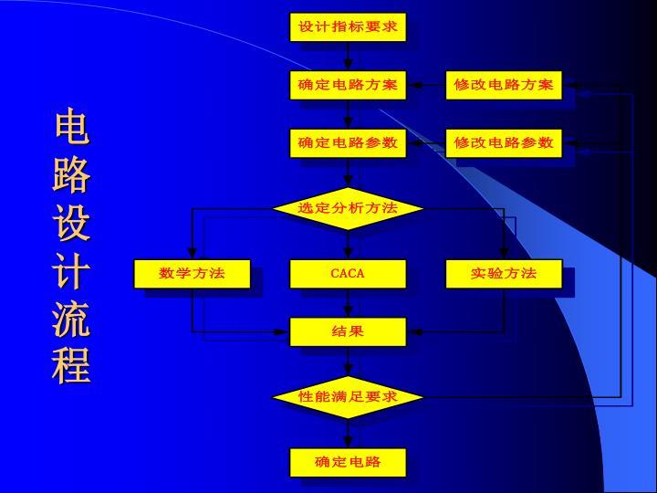 电路设计流程