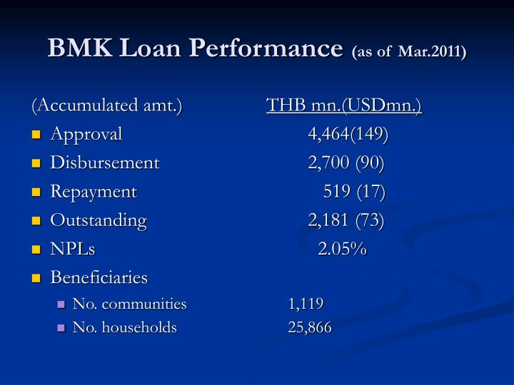 BMK Loan Performance