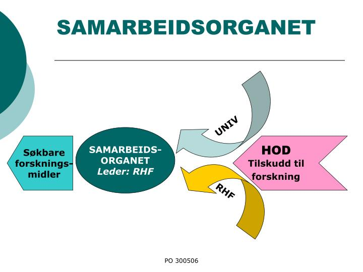 SAMARBEIDSORGANET