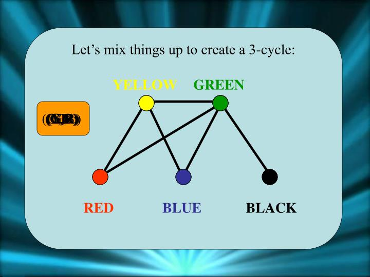 Let's mix things up to create a 3-cycle: