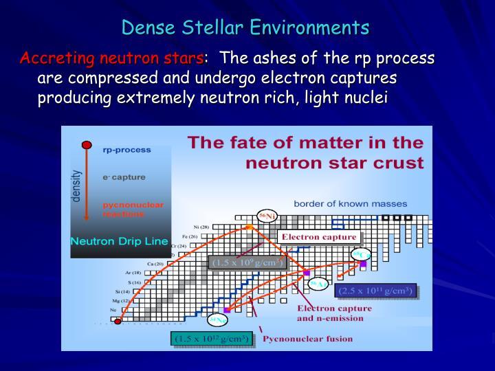 Dense Stellar Environments