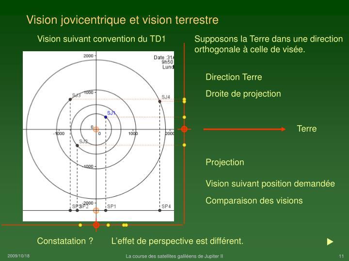 Vision jovicentrique et vision terrestre