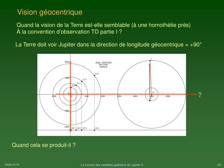 Vision géocentrique