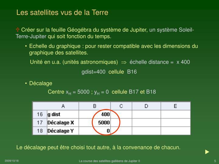 Les satellites vus de la Terre