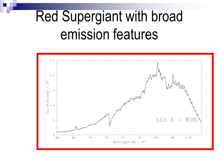 Red Supergiant with broad emission features