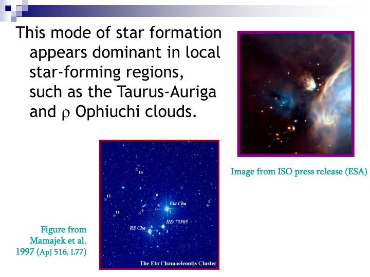 This mode of star formation appears dominant in local star-forming regions, such as the Taurus-Auriga and