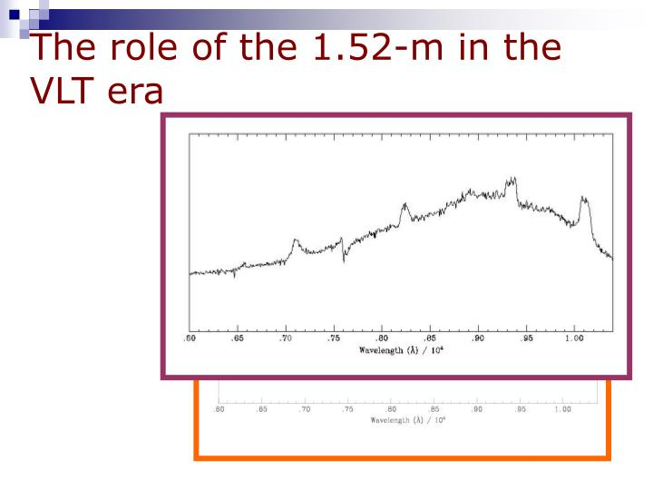 The role of the 1.52-m in the VLT era