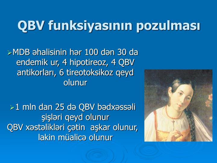 QBV funksiyasının pozulması