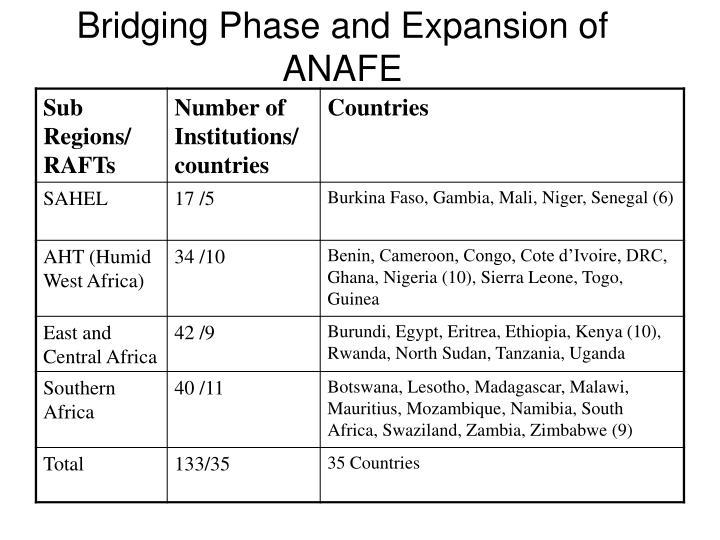 Bridging Phase and Expansion of ANAFE