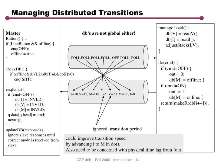 Managing Distributed Transitions