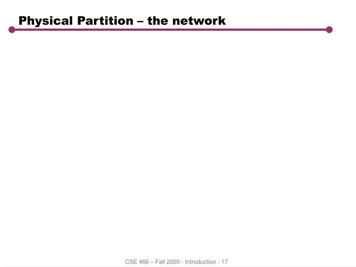 Physical Partition – the network